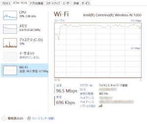 簡易NAS転送速度画像
