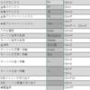 microsoftimegoogle日本語入力