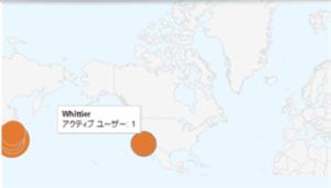google-analyticswhitter
